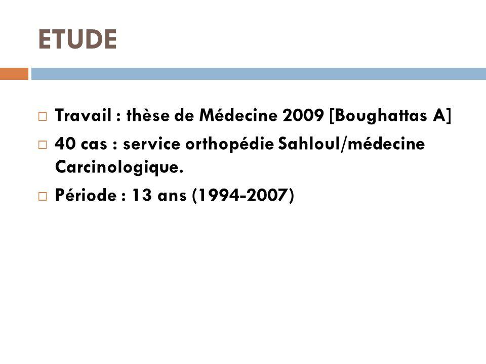 ETUDE Travail : thèse de Médecine 2009 [Boughattas A]